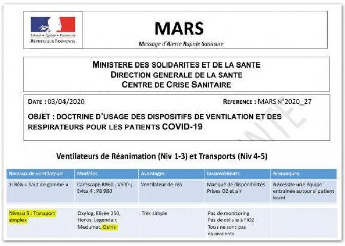 Photo : Note du Ministère de la Santé relative à l'usage des respirateurs