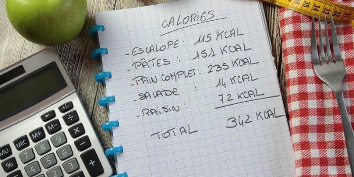 Compter les calories de ses repas   Medisite