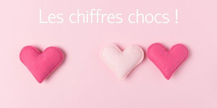Saint-Valentin : ces lieux improbables où les Français sont infidèles